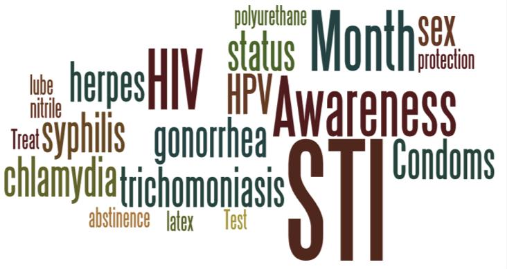 April is STI Awareness Month
